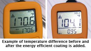 Energy-Saving-Roofs